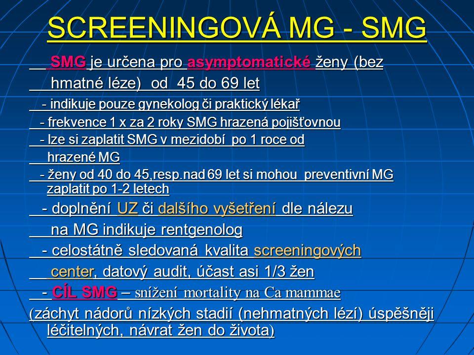 SCREENINGOVÁ MG - SMG SMG je určena pro asymptomatické ženy (bez