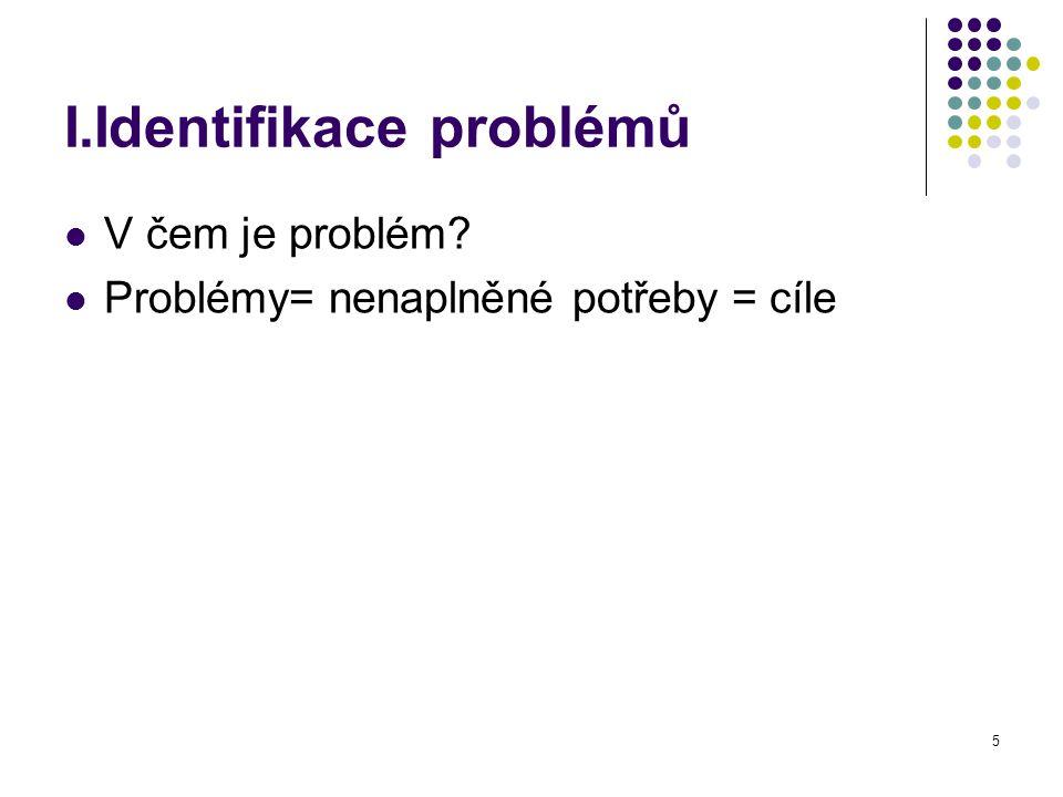 I.Identifikace problémů
