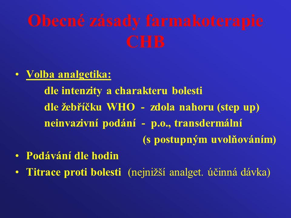 Obecné zásady farmakoterapie CHB
