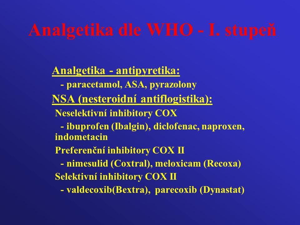 Analgetika dle WHO - I. stupeň