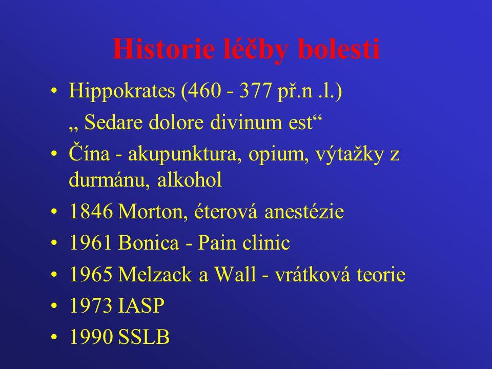 Historie léčby bolesti