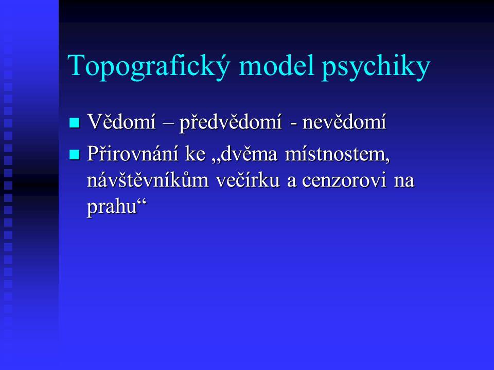 Topografický model psychiky