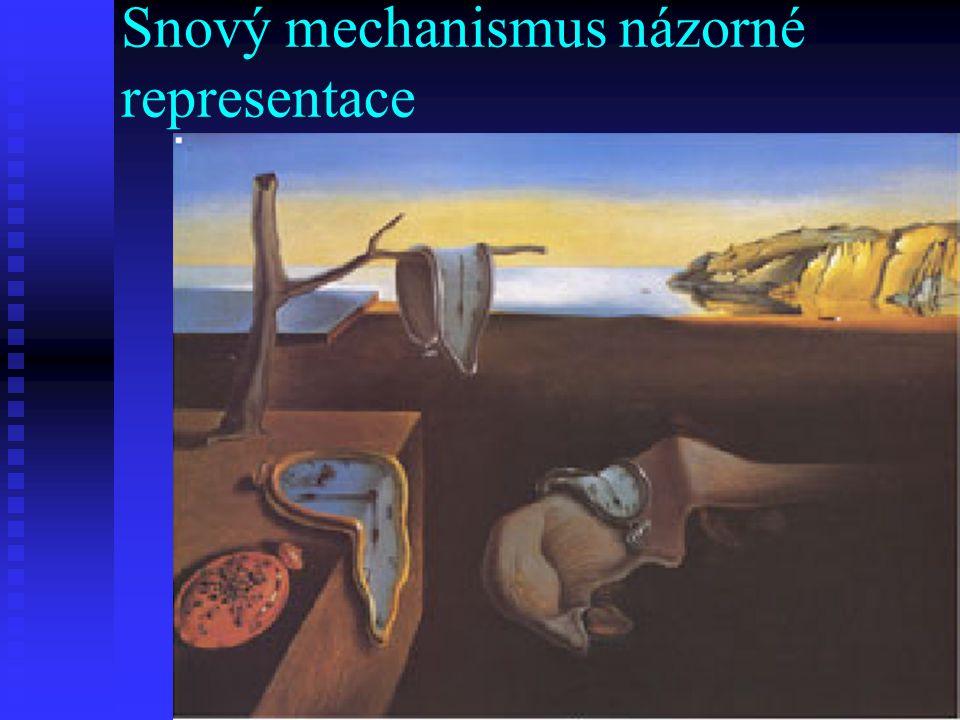 Snový mechanismus názorné representace