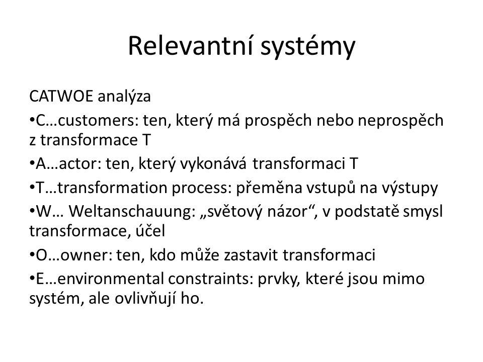 Relevantní systémy CATWOE analýza
