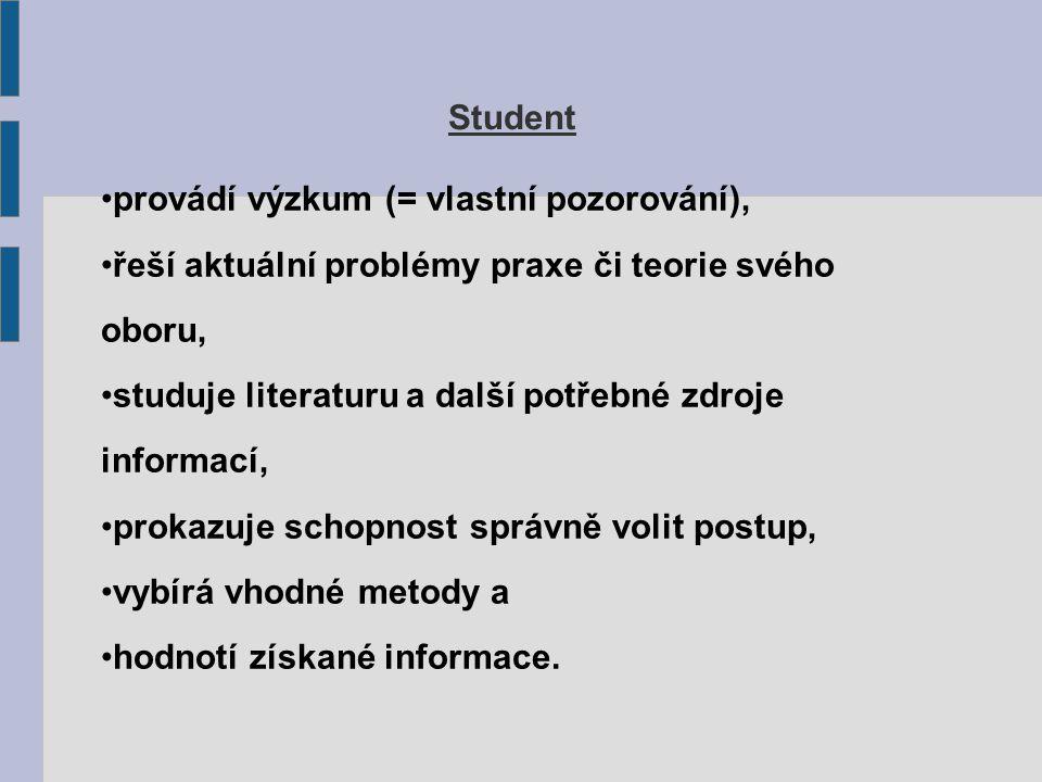 Student provádí výzkum (= vlastní pozorování), řeší aktuální problémy praxe či teorie svého oboru,