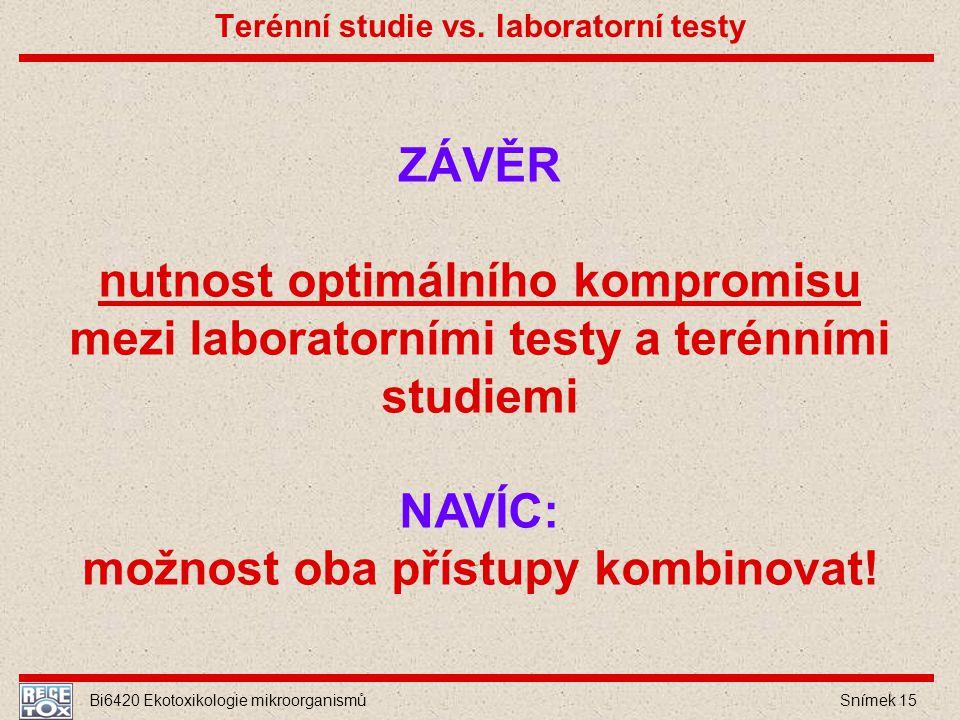 Terénní studie vs. laboratorní testy