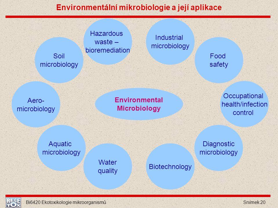 Environmentální mikrobiologie a její aplikace