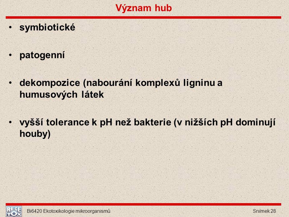 dekompozice (nabourání komplexů ligninu a humusových látek