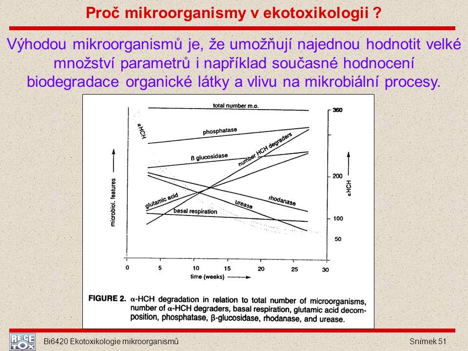 Proč mikroorganismy v ekotoxikologii
