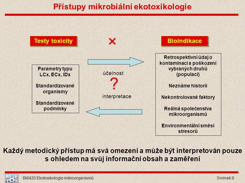 Přístupy mikrobiální ekotoxikologie