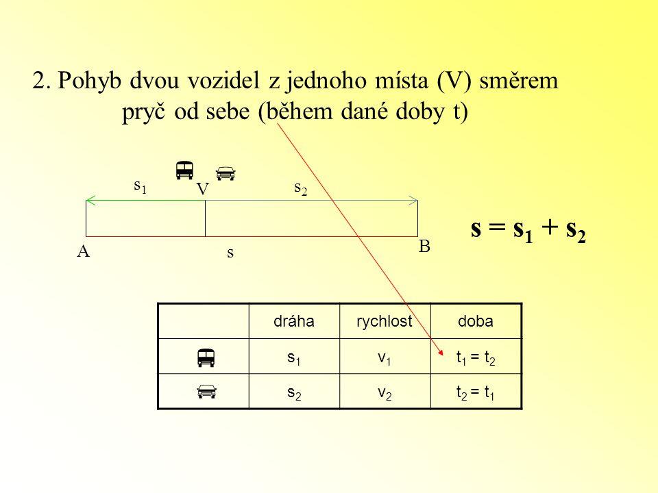 2. Pohyb dvou vozidel z jednoho místa (V) směrem pryč od sebe (během dané doby t)