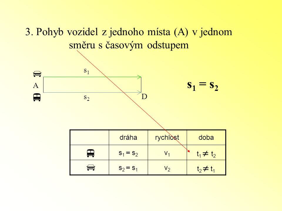 3. Pohyb vozidel z jednoho místa (A) v jednom směru s časovým odstupem