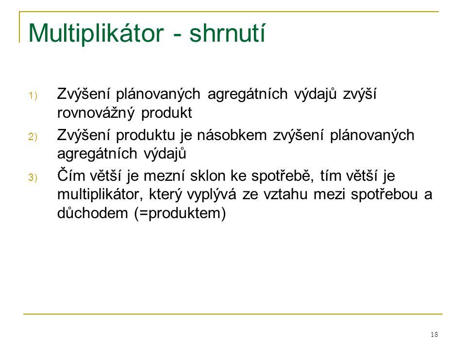 Multiplikátor - shrnutí