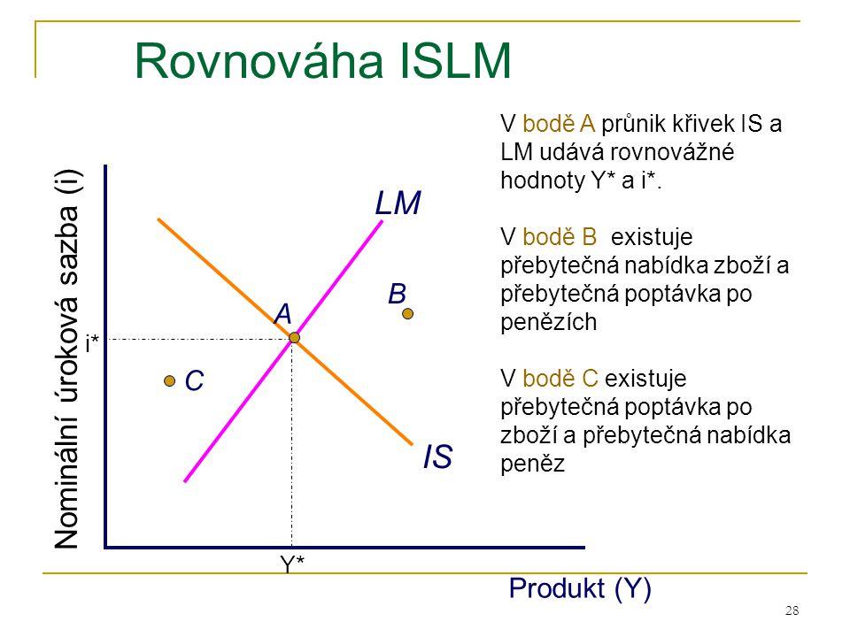 Nominální úroková sazba (i)