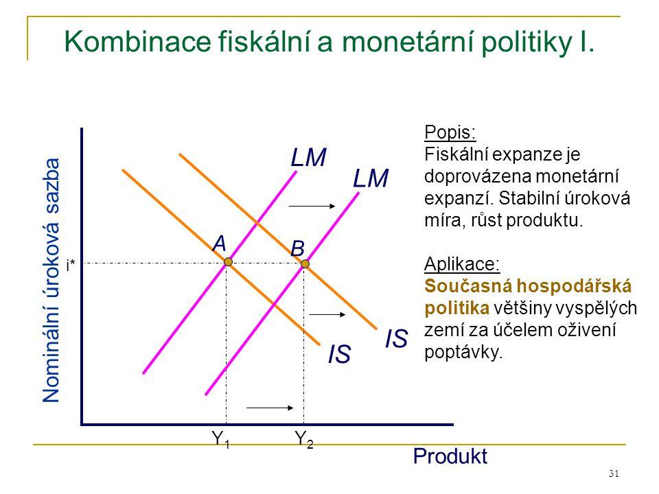 Kombinace fiskální a monetární politiky I.