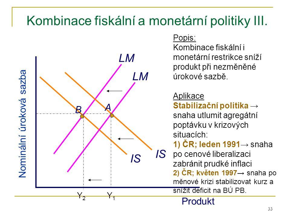 Kombinace fiskální a monetární politiky III.