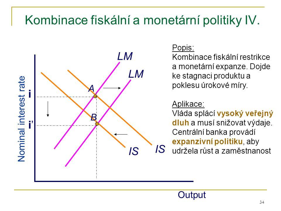 Kombinace fiskální a monetární politiky IV.
