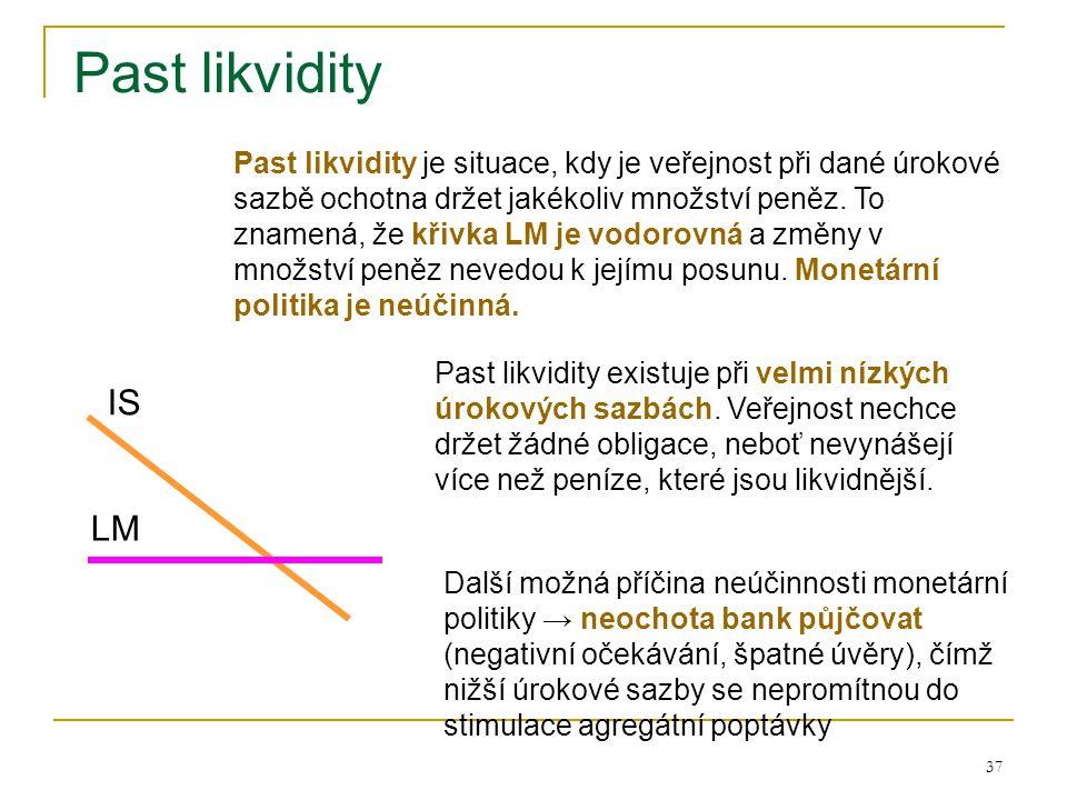 Past likvidity