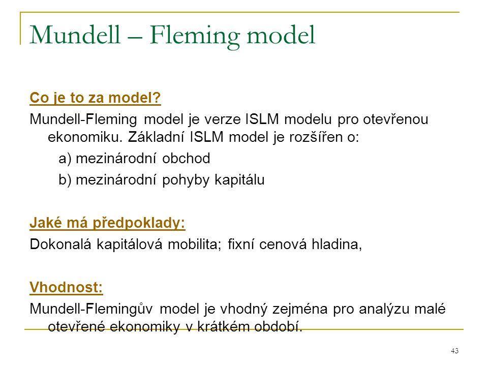 Mundell – Fleming model