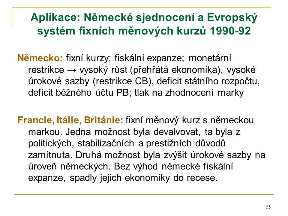 Aplikace: Německé sjednocení a Evropský systém fixních měnových kurzů 1990-92