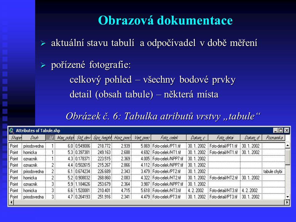 """Obrázek č. 6: Tabulka atributů vrstvy """"tabule"""