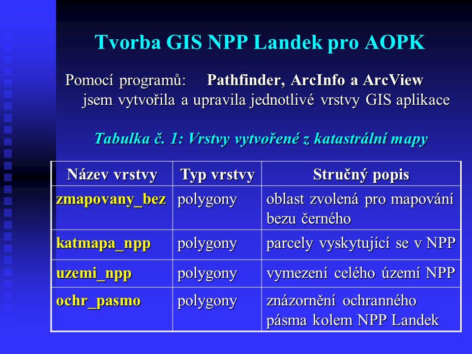 Tvorba GIS NPP Landek pro AOPK
