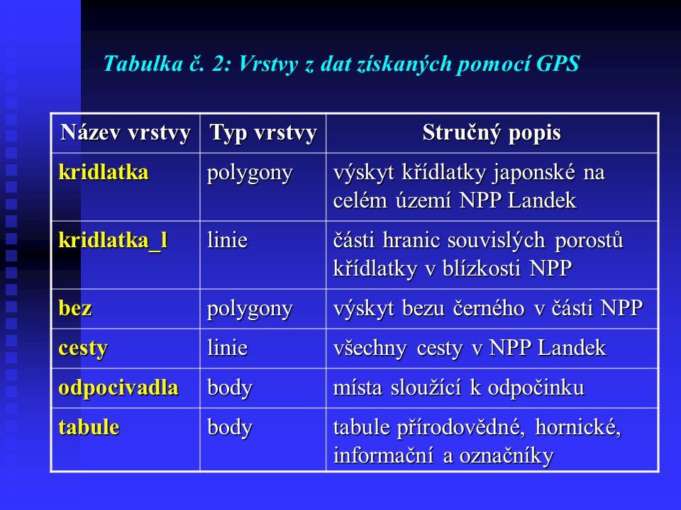 Tabulka č. 2: Vrstvy z dat získaných pomocí GPS