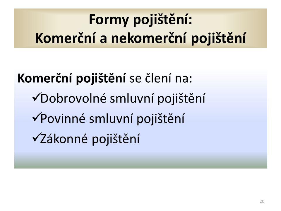Formy pojištění: Komerční a nekomerční pojištění