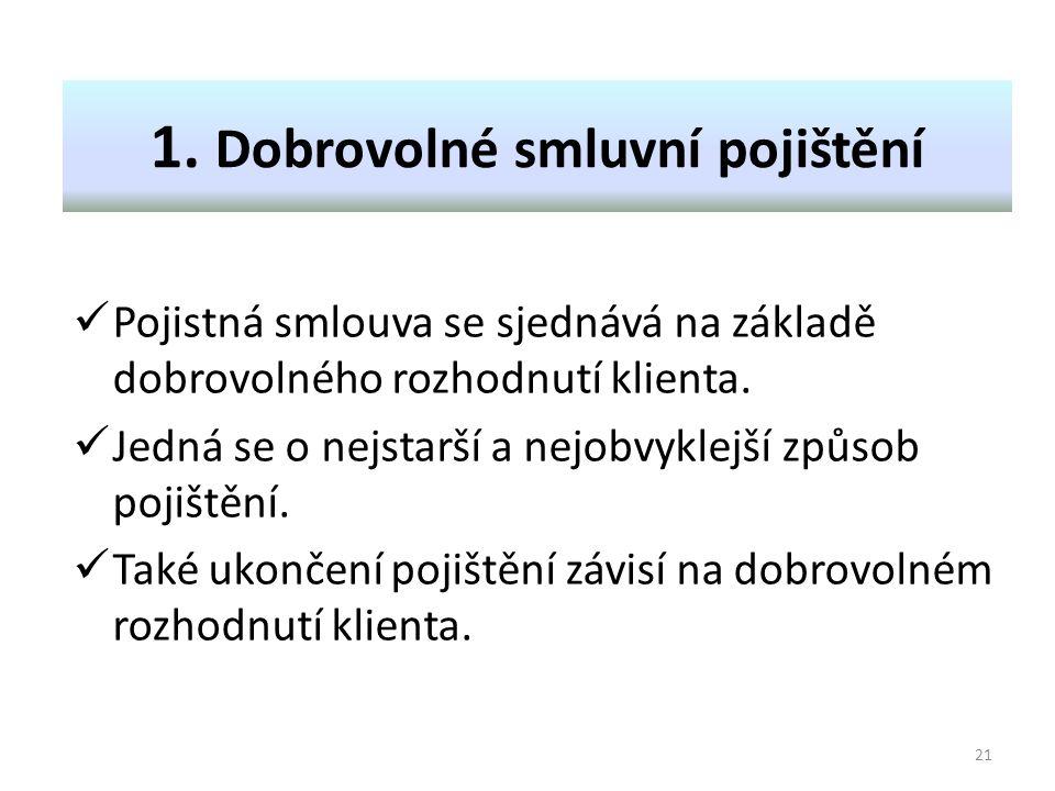 1. Dobrovolné smluvní pojištění