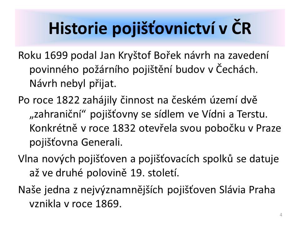 Historie pojišťovnictví v ČR