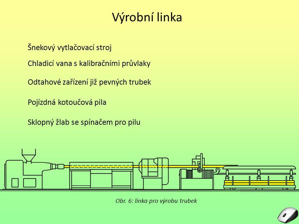 Obr. 6: linka pro výrobu trubek