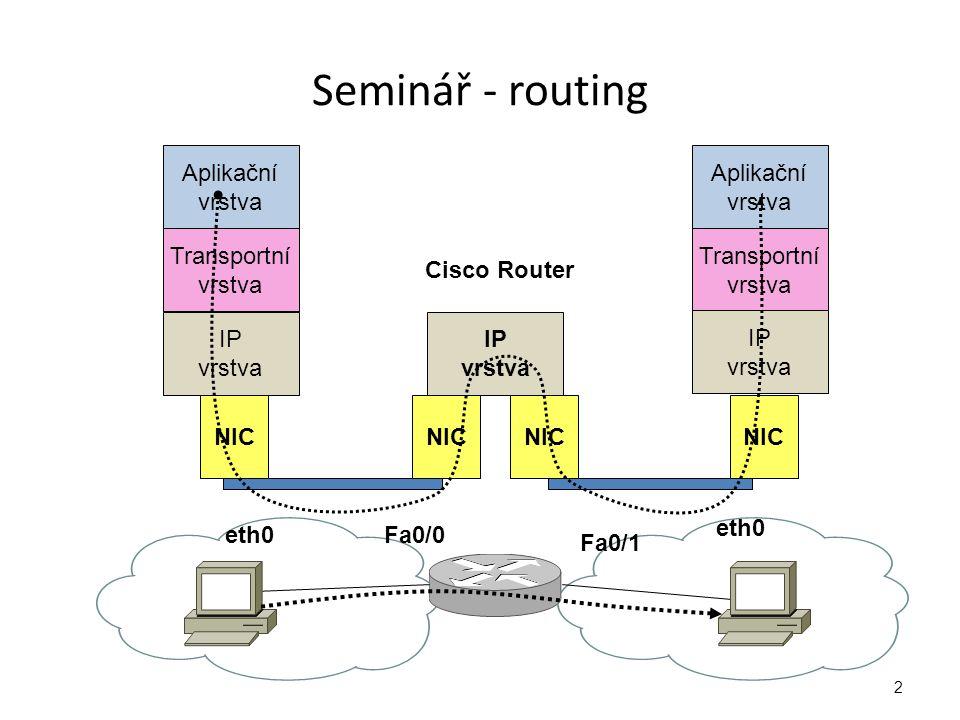Seminář - routing Aplikační vrstva Transportní IP NIC eth0 Fa0/0 Fa0/1