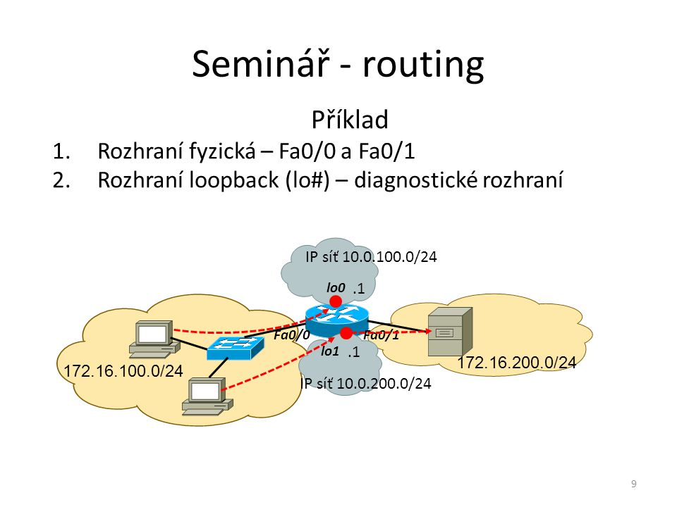 Seminář - routing Příklad Rozhraní fyzická – Fa0/0 a Fa0/1