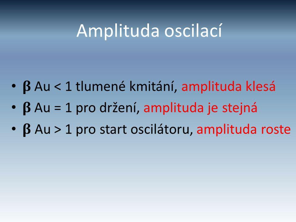 Amplituda oscilací β Au < 1 tlumené kmitání, amplituda klesá