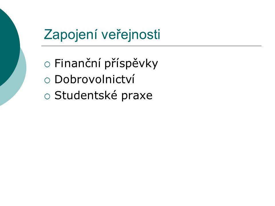 Zapojení veřejnosti Finanční příspěvky Dobrovolnictví Studentské praxe