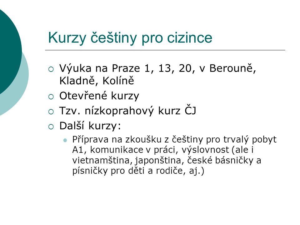 Kurzy češtiny pro cizince