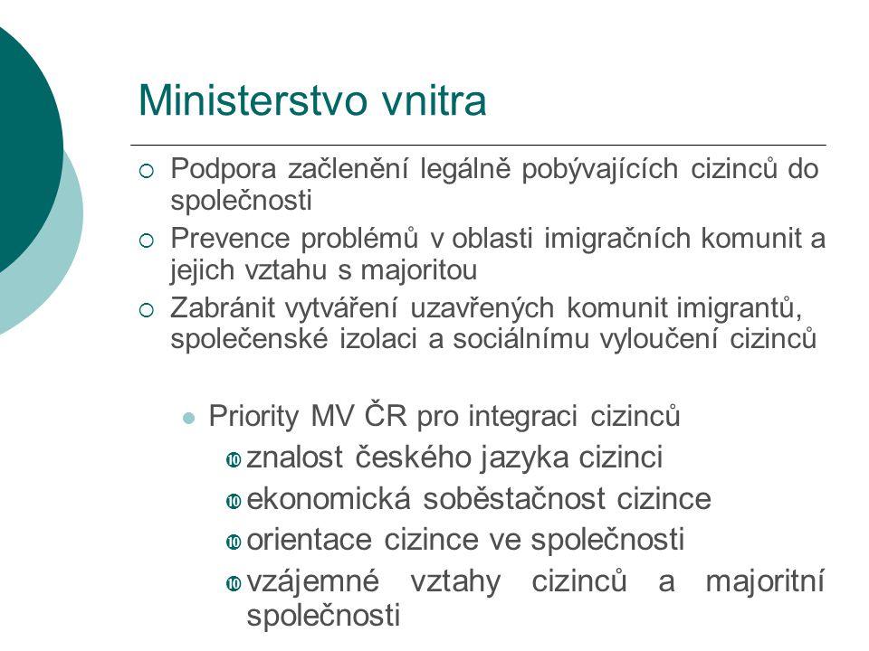 Ministerstvo vnitra znalost českého jazyka cizinci