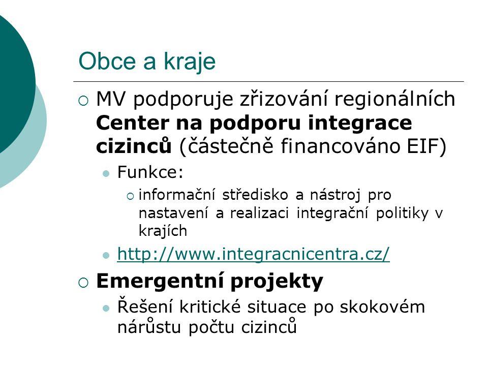 Obce a kraje MV podporuje zřizování regionálních Center na podporu integrace cizinců (částečně financováno EIF)
