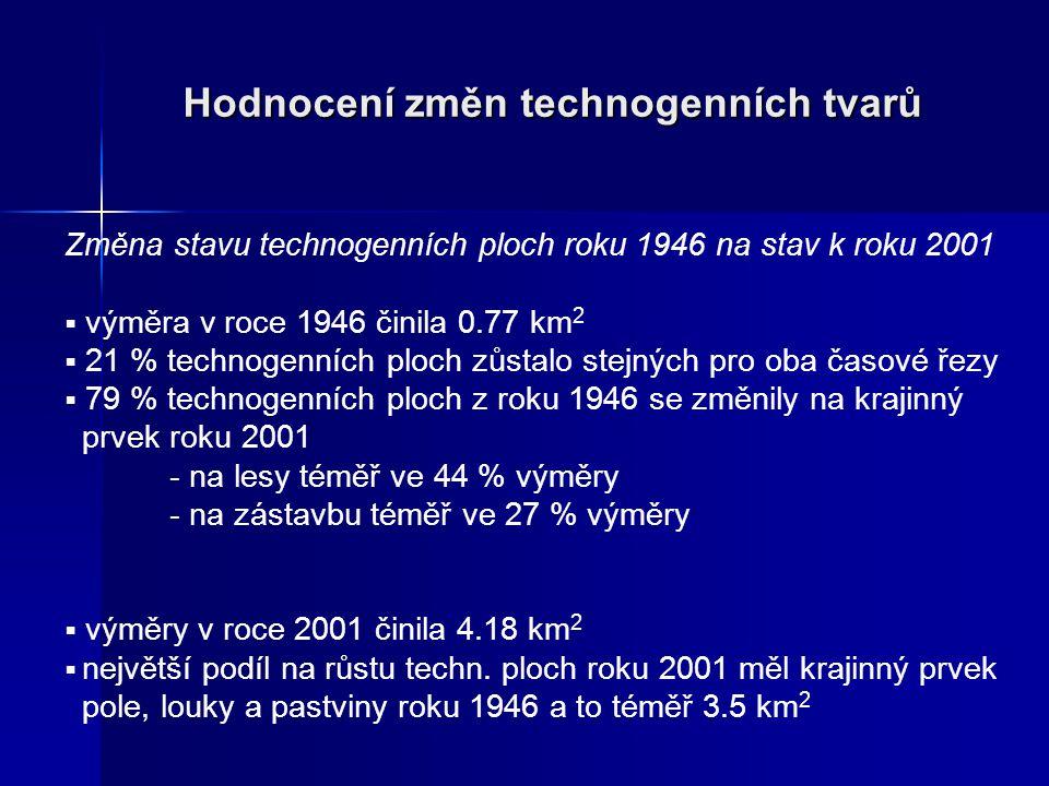 Hodnocení změn technogenních tvarů