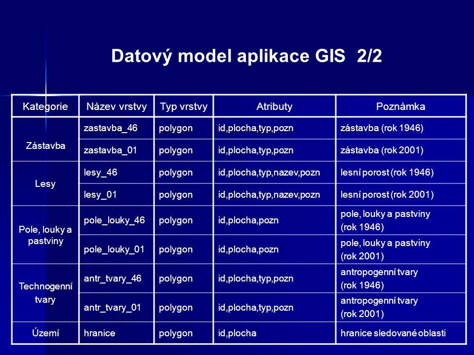 Datový model aplikace GIS 2/2