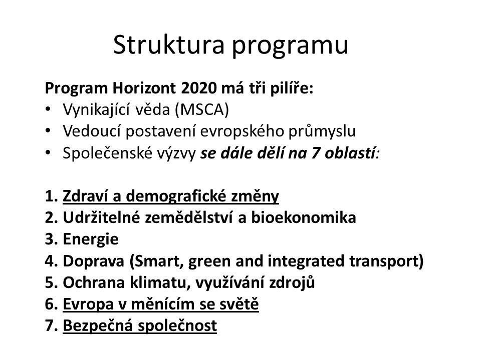 Struktura programu Program Horizont 2020 má tři pilíře: