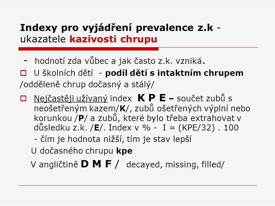 Indexy pro vyjádření prevalence z.k -ukazatele kazivosti chrupu