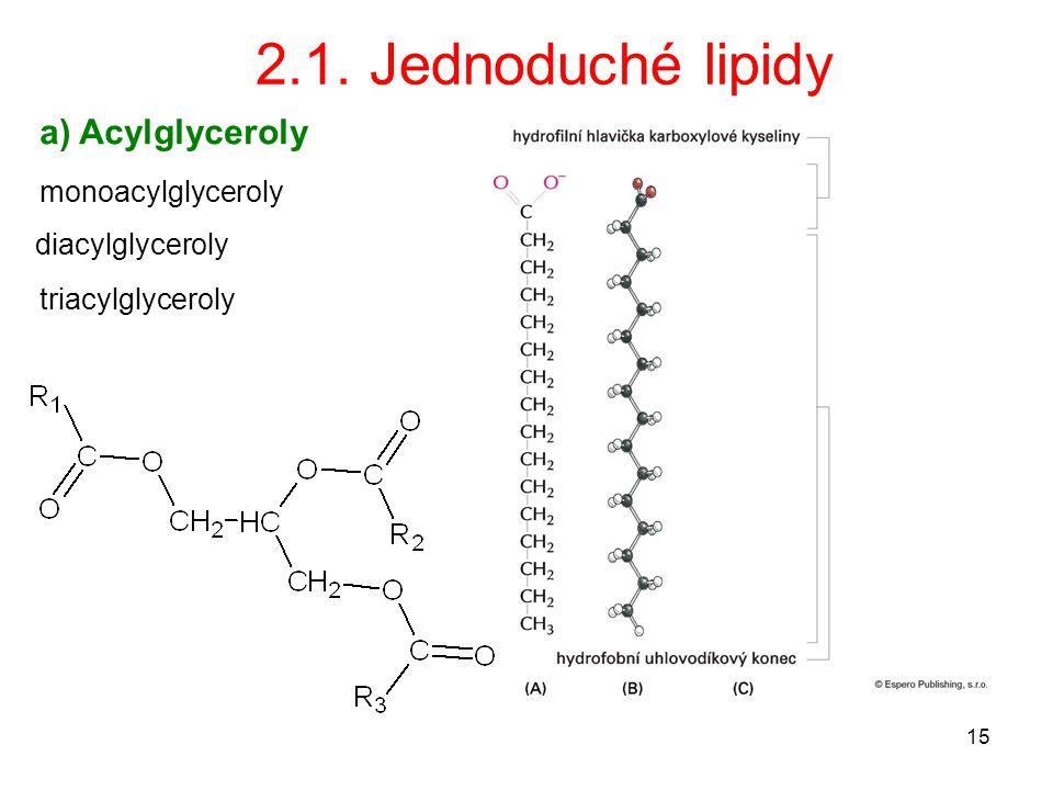 2.1. Jednoduché lipidy a) Acylglyceroly monoacylglyceroly