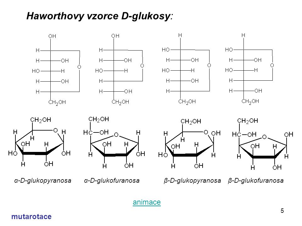 Haworthovy vzorce D-glukosy: