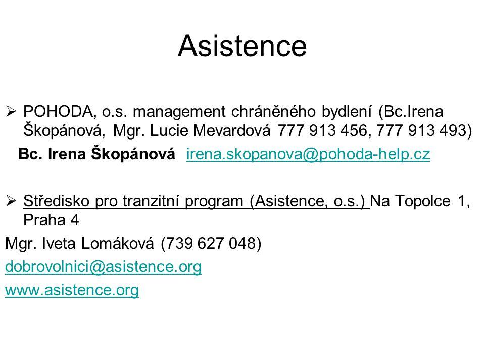 Asistence POHODA, o.s. management chráněného bydlení (Bc.Irena Škopánová, Mgr. Lucie Mevardová 777 913 456, 777 913 493)