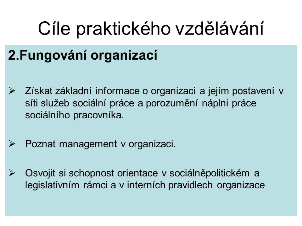 Cíle praktického vzdělávání