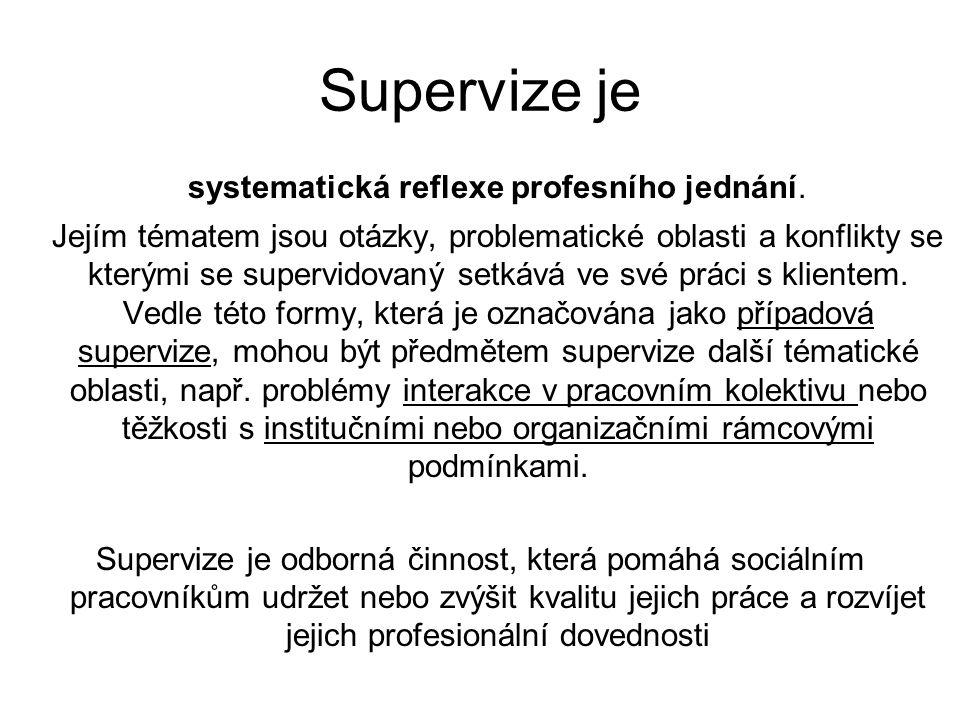 systematická reflexe profesního jednání.