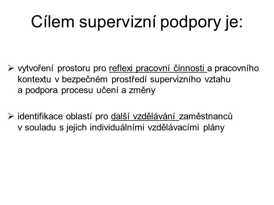 Cílem supervizní podpory je: