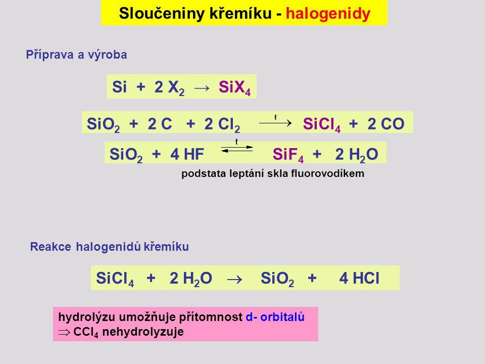 Sloučeniny křemíku - halogenidy
