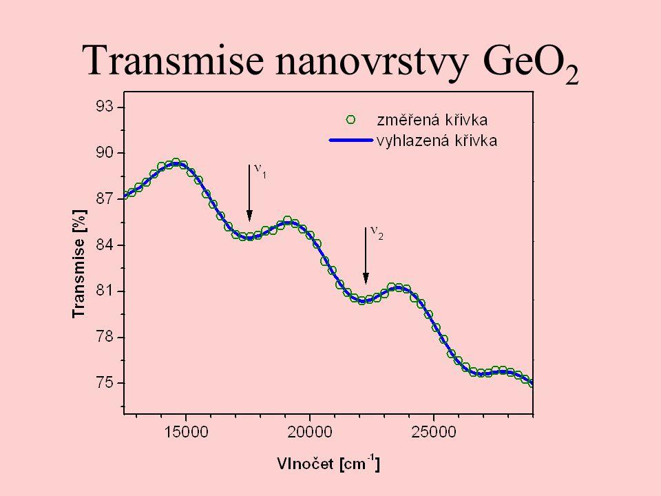 Transmise nanovrstvy GeO2